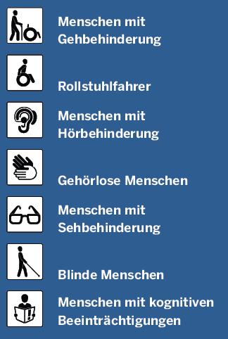 Bild – Aufzählung: Menschen mit Gehbehinderung – Rollstuhlfahrer – Menschen mit Hörbehinderung – Gehörlose Menschen – Menschen mit Sehbehinderung – Blinde menschen – Menschen mit kognitiven Beeinträchtigungen
