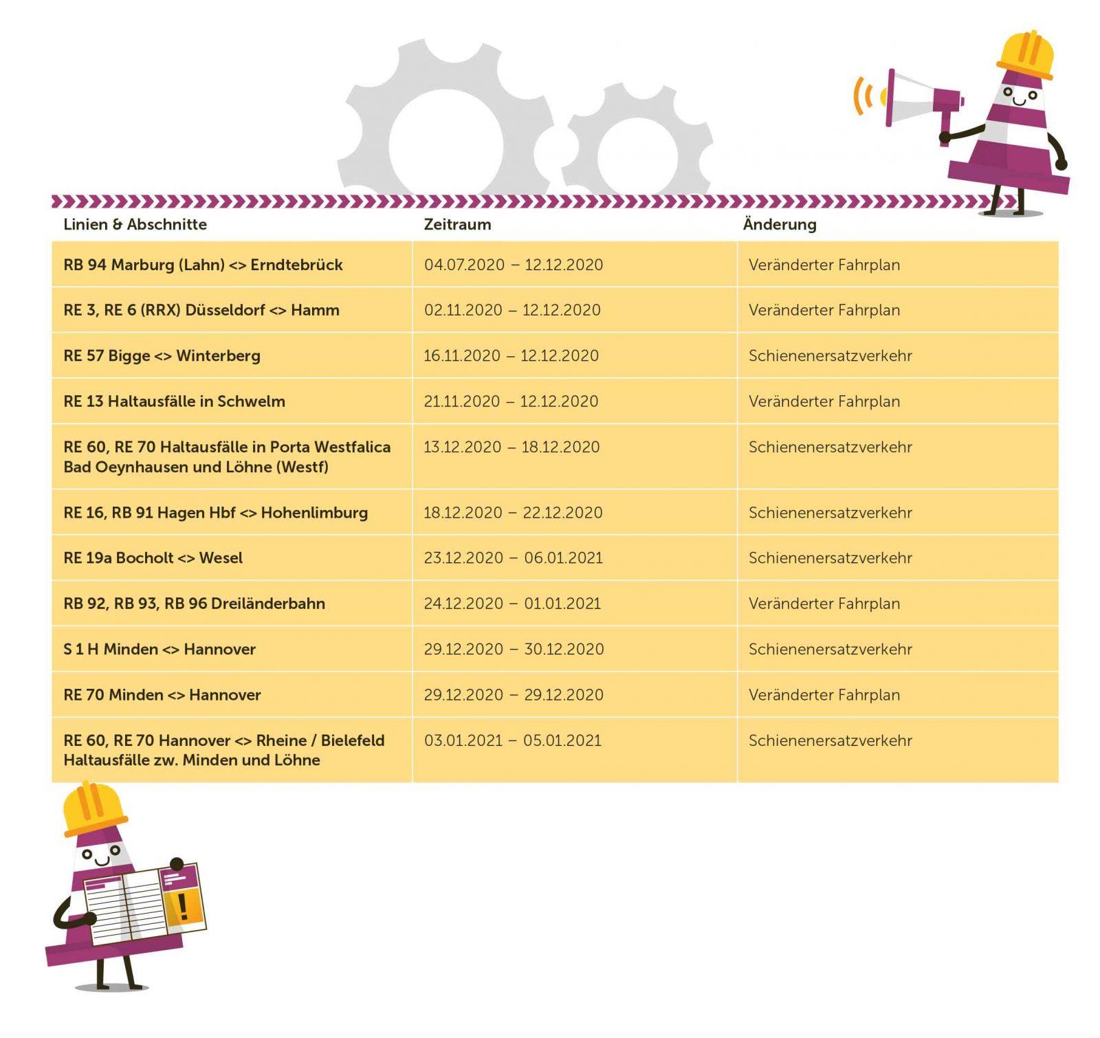 Baustellen_Extrazeit_04-2020